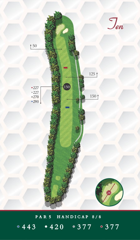 Course Map Chesapeake Golf Club Hole 10
