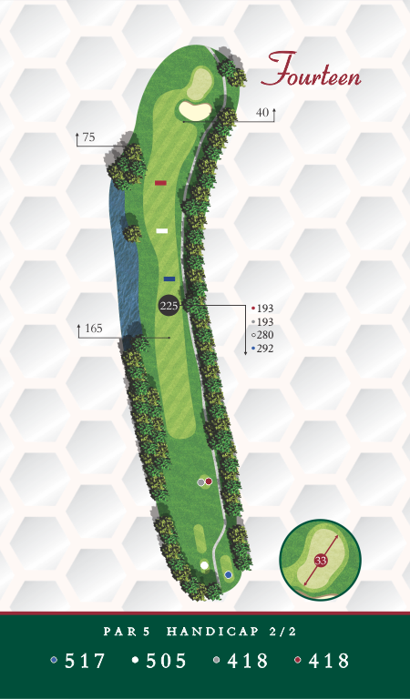 Course Map Chesapeake Golf Club Hole 14