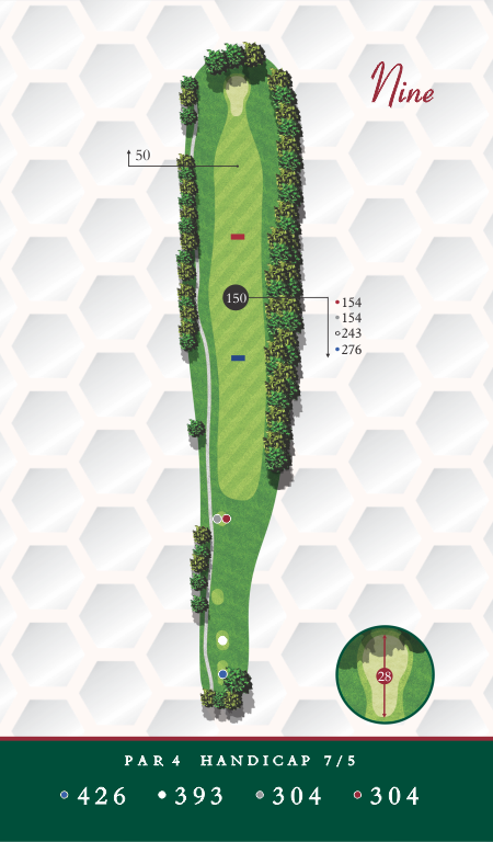 Course Map Chesapeake Golf Club Hole 9